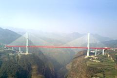 《大车小事》达喀尔开赛 云贵开通世界最高桥梁